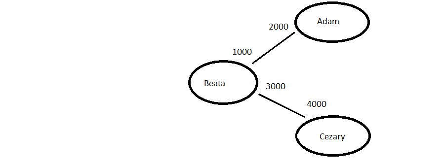 ln-node-01
