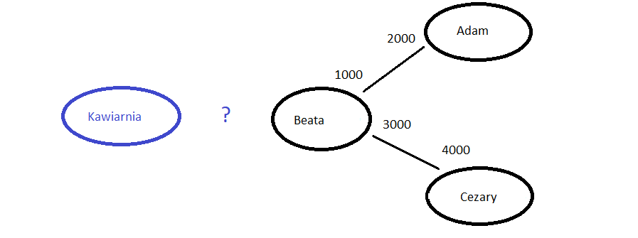 ln-node-02