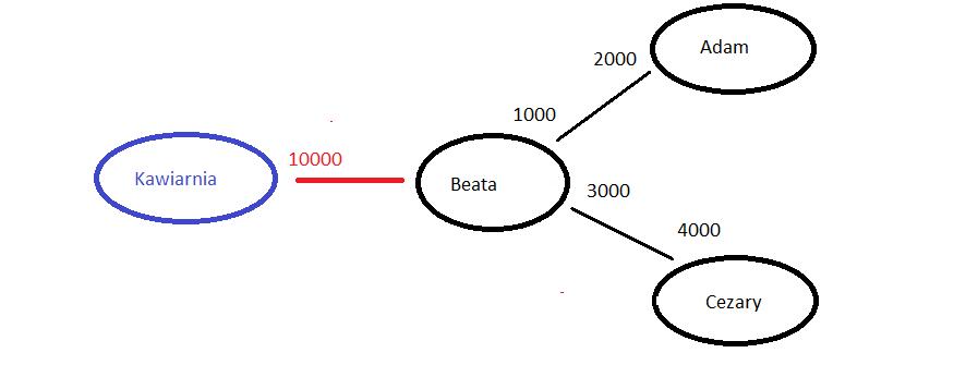 ln-node-05