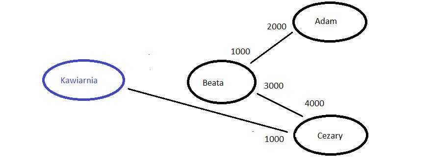 ln-node-06