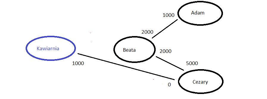 ln-node-08