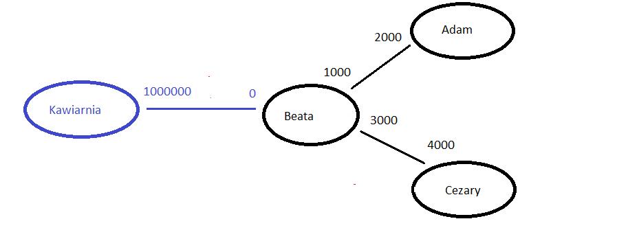 ln-node-09