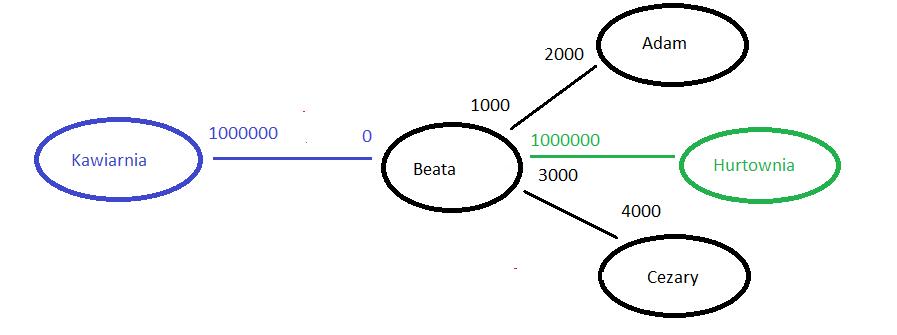 ln-node-10